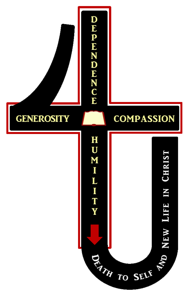 Discipleship: The Cross-Patterned Life